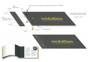 Midagon; Brändiaapinen, rakenne